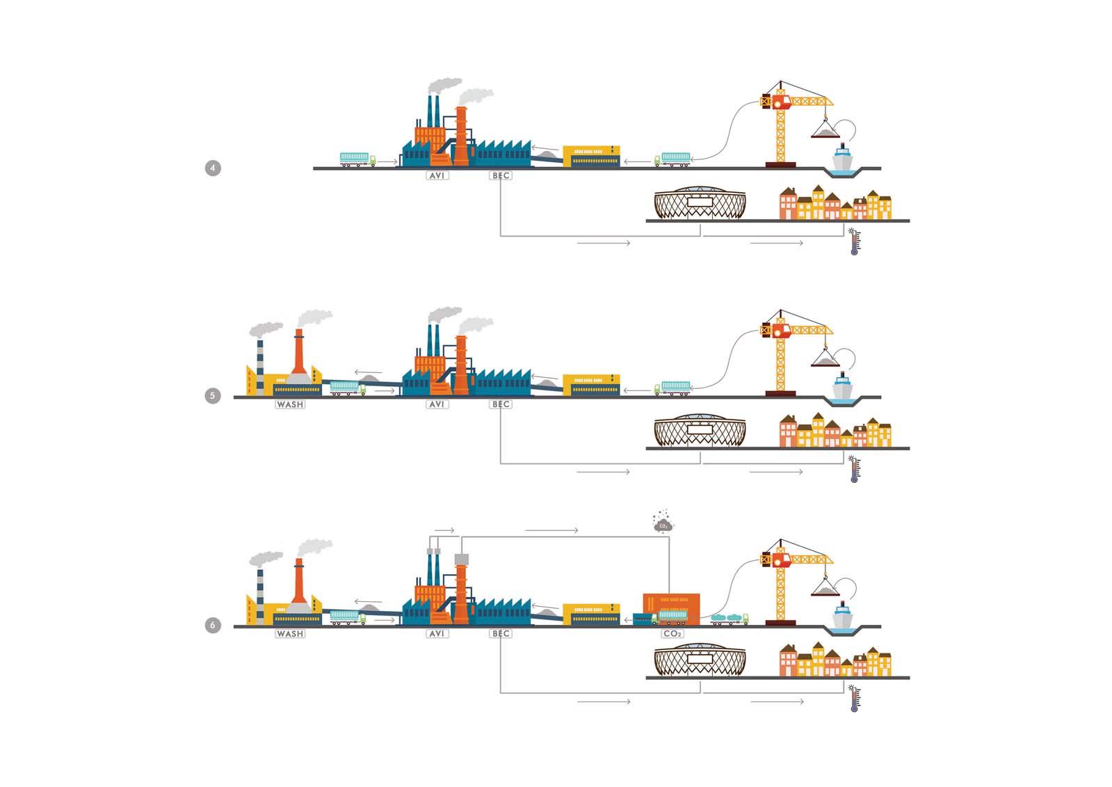 HVC phases 4-6